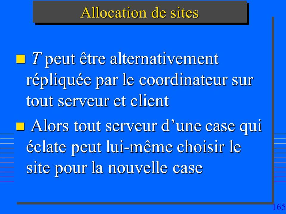 165 Allocation de sites n T peut être alternativement répliquée par le coordinateur sur tout serveur et client n Alors tout serveur dune case qui éclate peut lui-même choisir le site pour la nouvelle case