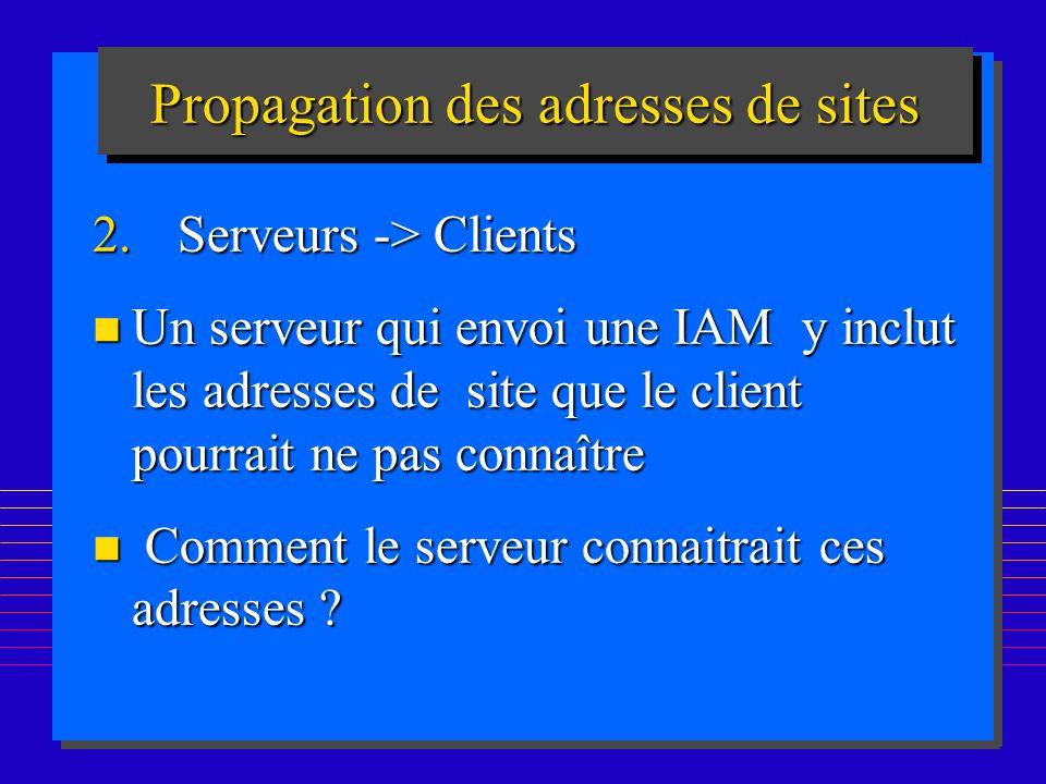 169 Propagation des adresses de sites 2.Serveurs -> Clients n Un serveur qui envoi une IAM y inclut les adresses de site que le client pourrait ne pas