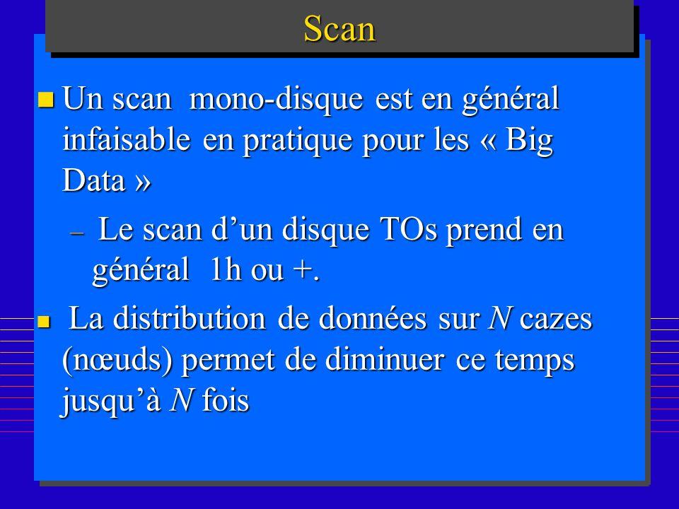 174ScanScan n Un scan mono-disque est en général infaisable en pratique pour les « Big Data » – Le scan dun disque TOs prend en général 1h ou +.