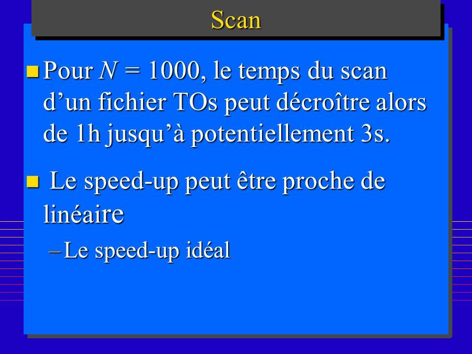175ScanScan n Pour N = 1000, le temps du scan dun fichier TOs peut décroître alors de 1h jusquà potentiellement 3s. n Le speed-up peut être proche de