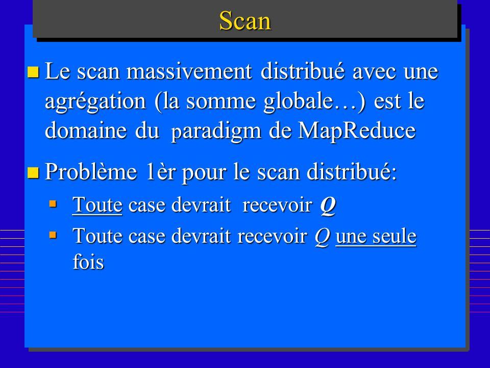 177ScanScan n Le scan massivement distribué avec une agrégation (la somme globale…) est le domaine du p aradigm de MapReduce n Problème 1èr pour le scan distribué: Toute case devrait recevoir Q Toute case devrait recevoir Q Toute case devrait recevoir Q une seule fois Toute case devrait recevoir Q une seule fois