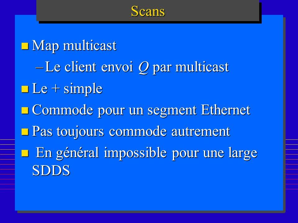 180 n Map multicast –Le client envoi Q par multicast n Le + simple n Commode pour un segment Ethernet n Pas toujours commode autrement n En général impossible pour une large SDDS ScansScans