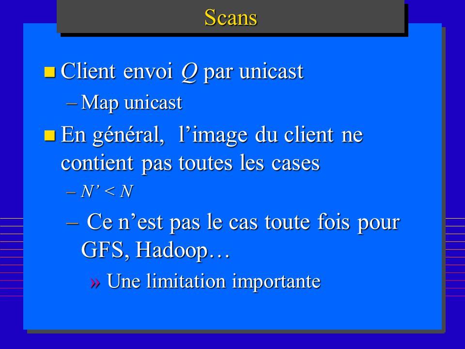 181 n Client envoi Q par unicast –Map unicast n En général, limage du client ne contient pas toutes les cases –N < N – Ce nest pas le cas toute fois pour GFS, Hadoop… » Une limitation importante ScansScans