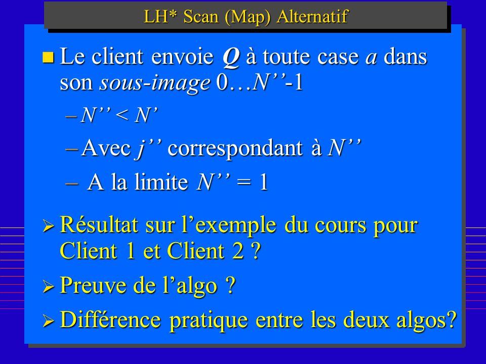 186 LH* Scan (Map) Alternatif n Le client envoie Q à toute case a dans son sous-image 0…N-1 –N < N –Avec j correspondant à N – A la limite N = 1 Résultat sur lexemple du cours pour Client 1 et Client 2 .