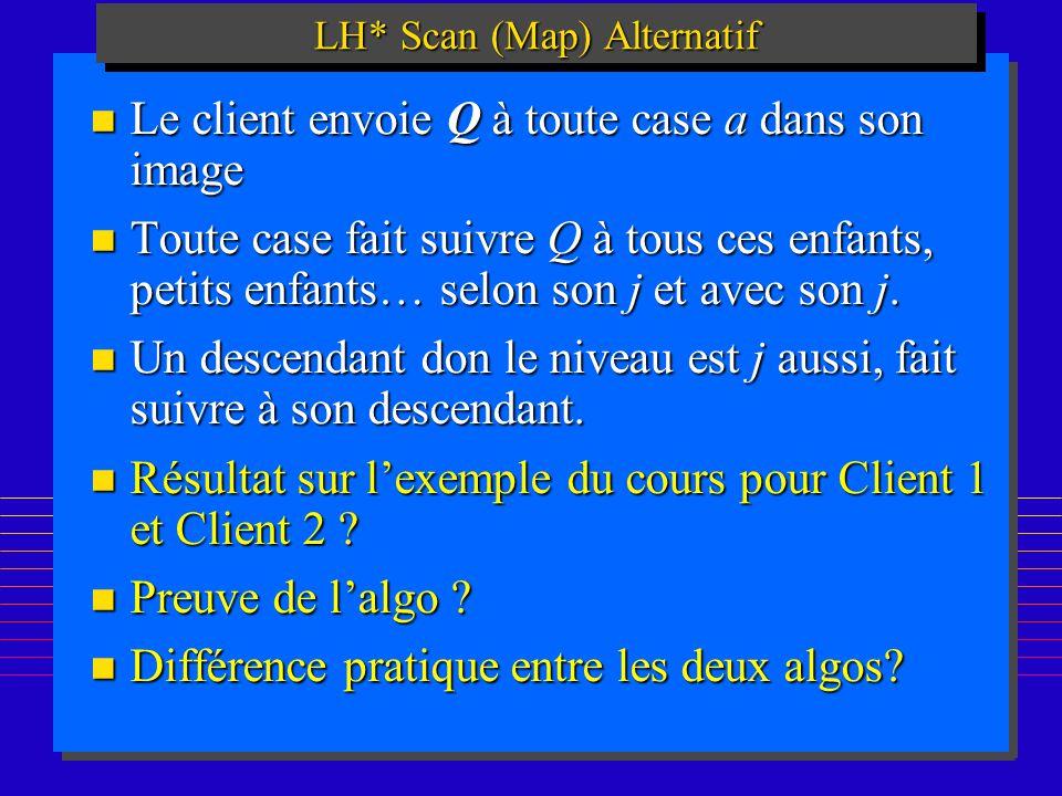 187 LH* Scan (Map) Alternatif n Le client envoie Q à toute case a dans son image n Toute case fait suivre Q à tous ces enfants, petits enfants… selon son j et avec son j.