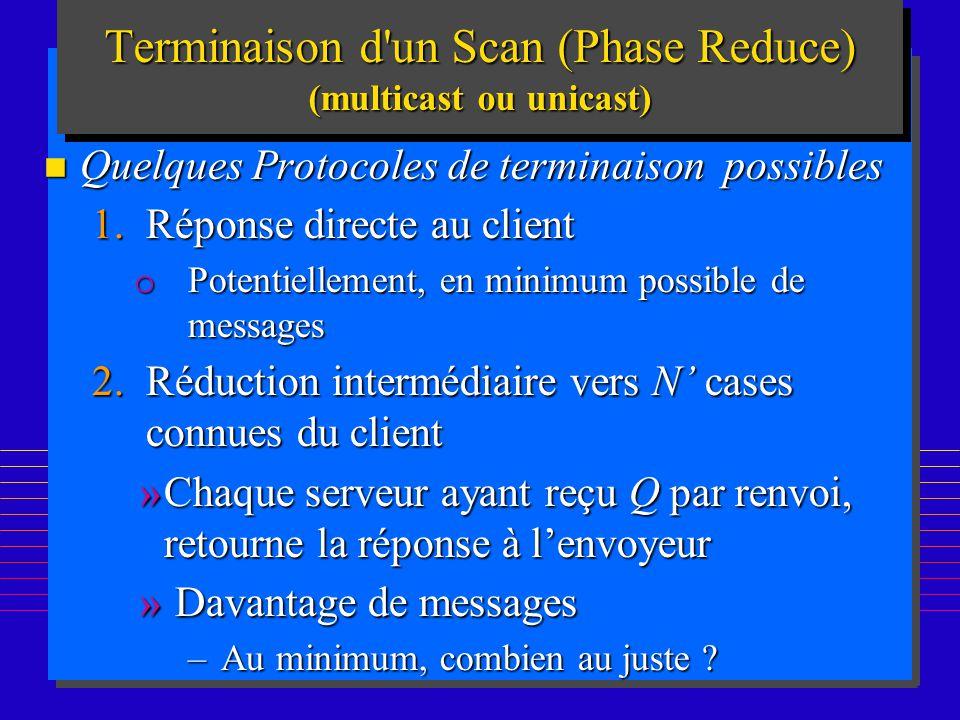189 Terminaison d'un Scan (Phase Reduce) (multicast ou unicast) n Quelques Protocoles de terminaison possibles 1.Réponse directe au client o Potentiel