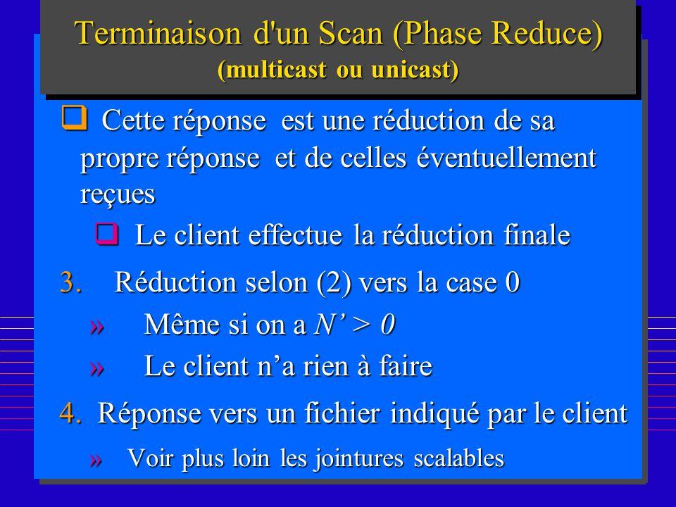 190 Terminaison d'un Scan (Phase Reduce) (multicast ou unicast) Cette réponse est une réduction de sa propre réponse et de celles éventuellement reçue