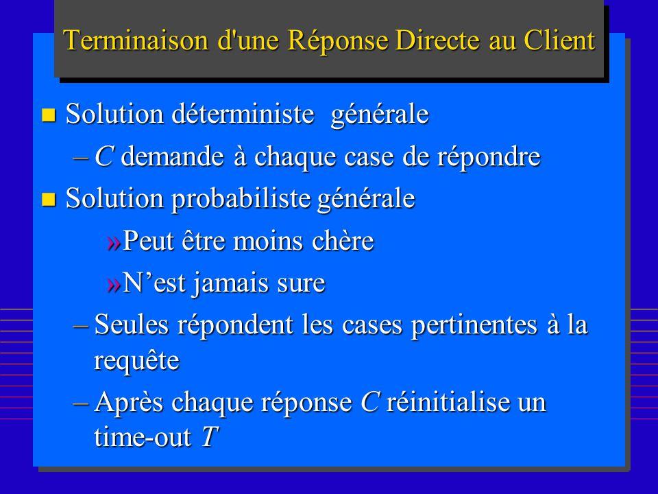 191 Terminaison d'une Réponse Directe au Client n Solution déterministe générale –C demande à chaque case de répondre n Solution probabiliste générale