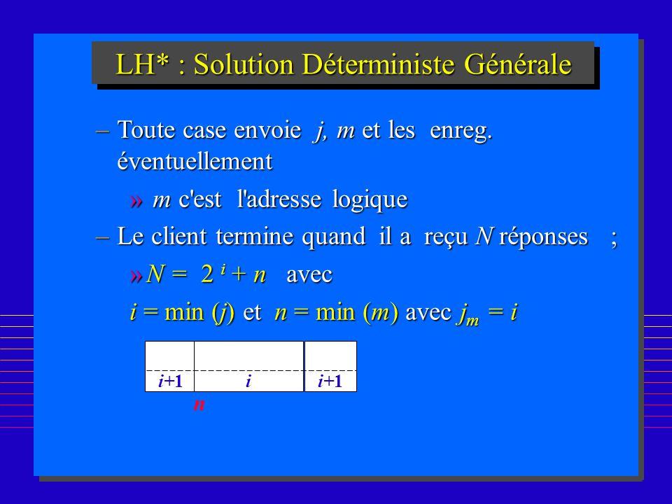193 LH* : Solution Déterministe Générale –Toute case envoie j, m et les enreg. éventuellement » m c'est l'adresse logique –Le client termine quand il
