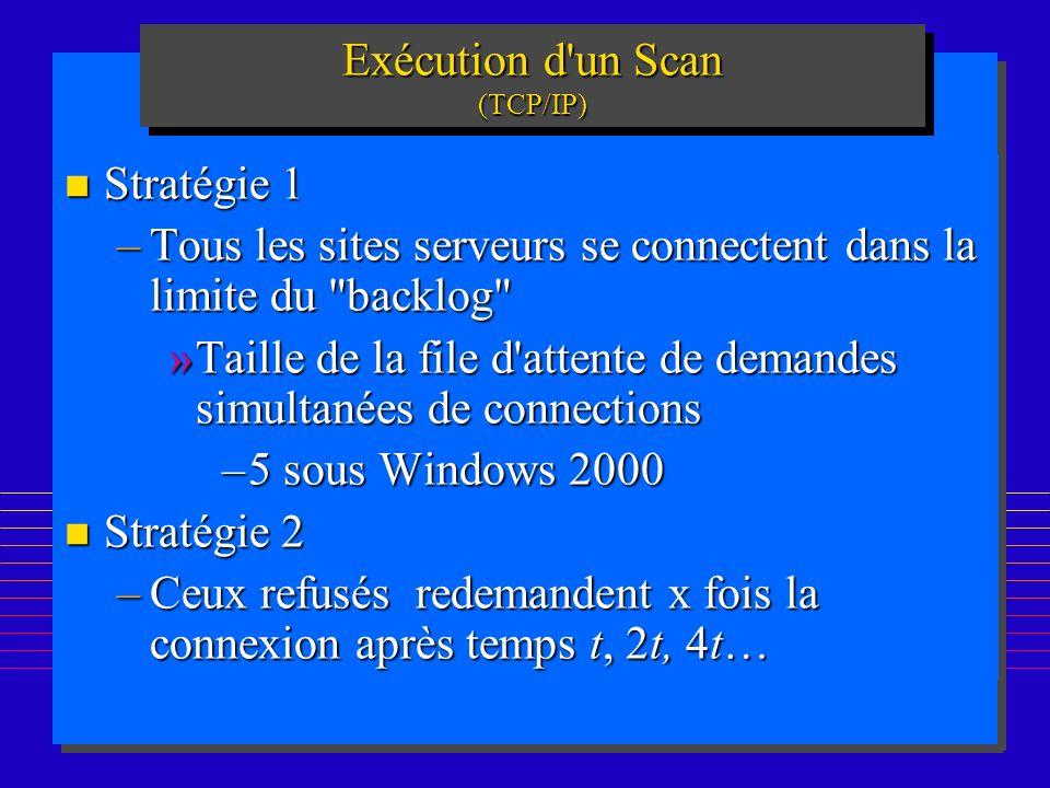 194 Exécution d un Scan (TCP/IP) n Stratégie 1 –Tous les sites serveurs se connectent dans la limite du backlog »Taille de la file d attente de demandes simultanées de connections –5 sous Windows 2000 n Stratégie 2 –Ceux refusés redemandent x fois la connexion après temps t, 2t, 4t…