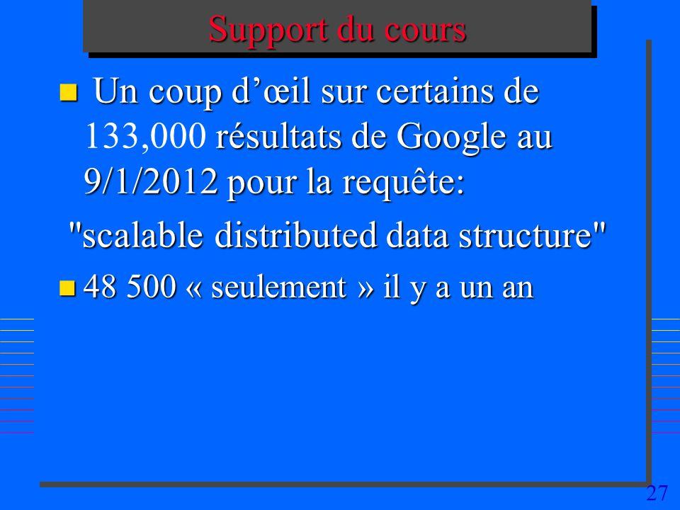 27 Support du cours n Un coup dœil sur certains de résultats de Google au 9/1/2012 pour la requête: n Un coup dœil sur certains de 133,000 résultats de Google au 9/1/2012 pour la requête: scalable distributed data structure n 48 500 « seulement » il y a un an