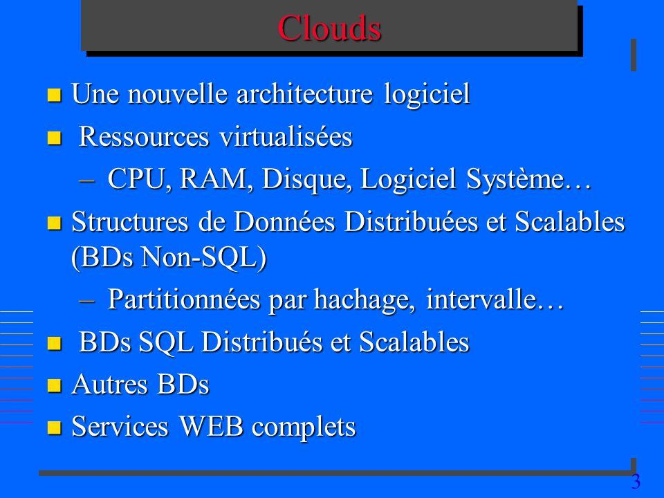 3CloudsClouds n Une nouvelle architecture logiciel n Ressources virtualisées – CPU, RAM, Disque, Logiciel Système… n Structures de Données Distribuées et Scalables (BDs Non-SQL) – Partitionnées par hachage, intervalle… n BDs SQL Distribués et Scalables n Autres BDs n Services WEB complets