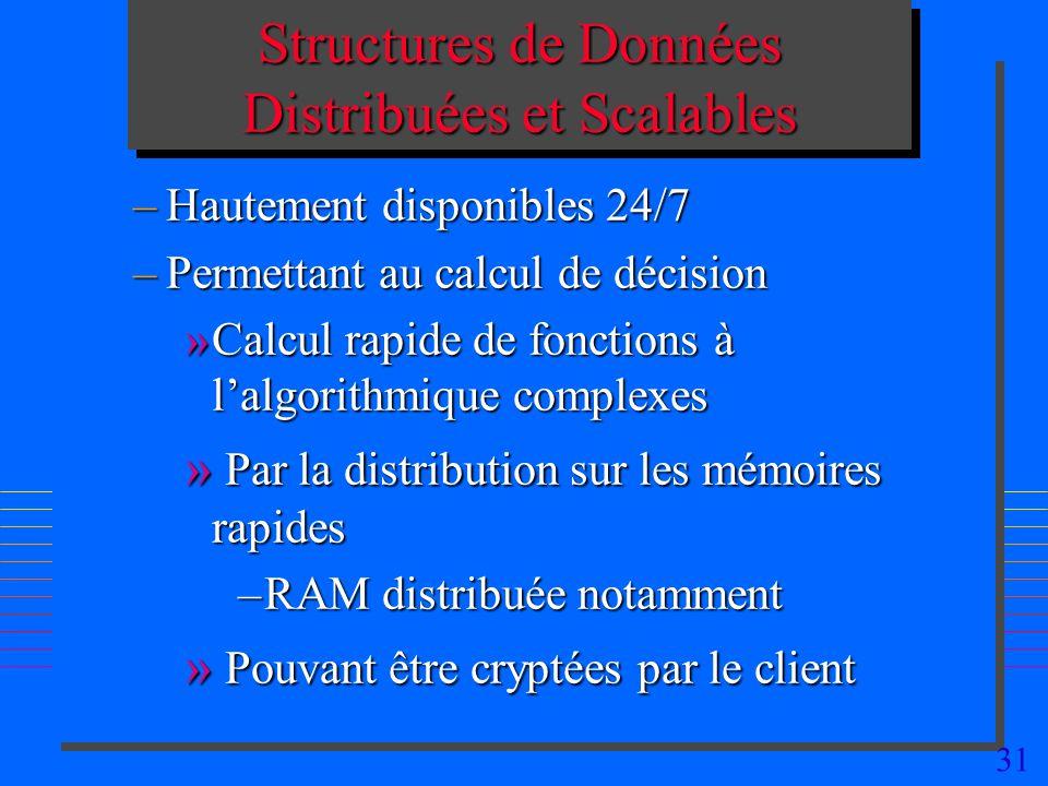 31 Structures de Données Distribuées et Scalables –Hautement disponibles 24/7 –Permettant au calcul de décision »Calcul rapide de fonctions à lalgorithmique complexes » Par la distribution sur les mémoires rapides –RAM distribuée notamment » Pouvant être cryptées par le client