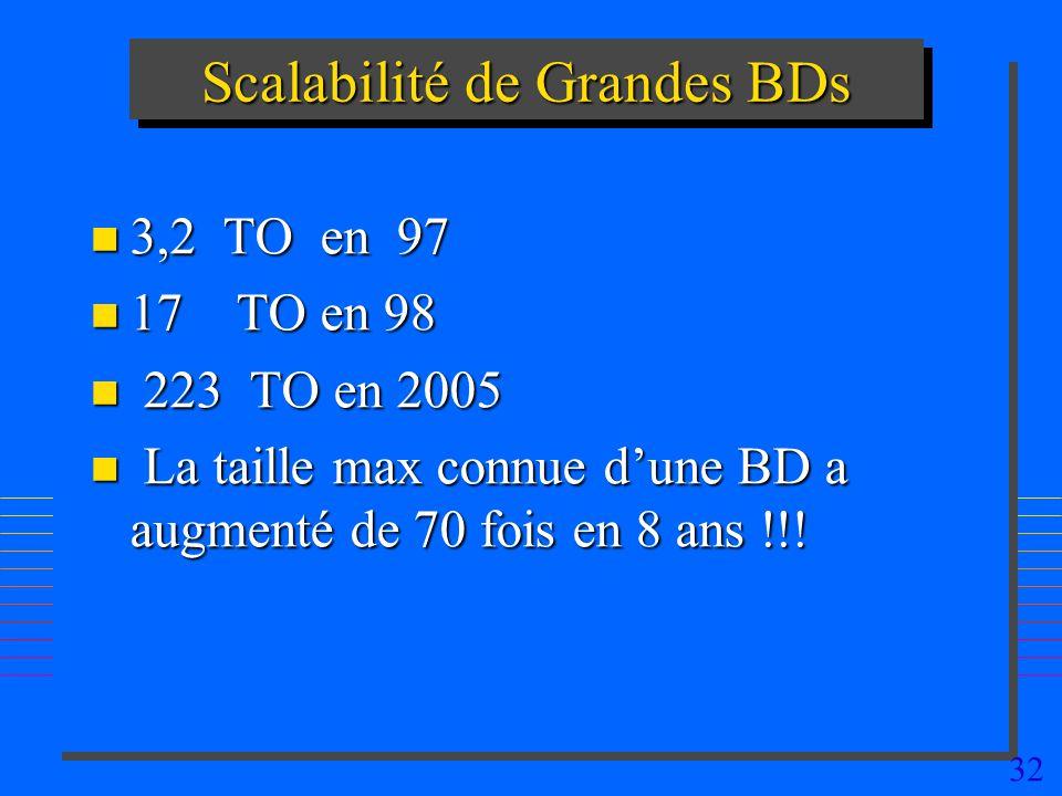 32 Scalabilité de Grandes BDs n 3,2 TO en 97 n 17 TO en 98 n 223 TO en 2005 n La taille max connue dune BD a augmenté de 70 fois en 8 ans !!!