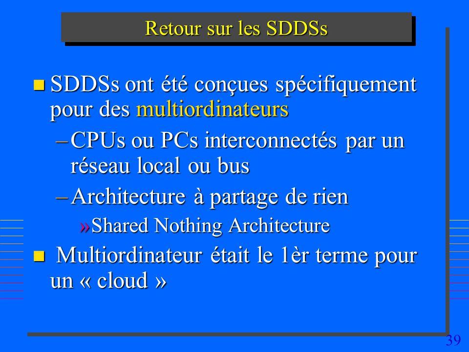 39 Retour sur les SDDSs n SDDSs ont été conçues spécifiquement pour des multiordinateurs –CPUs ou PCs interconnectés par un réseau local ou bus –Archi