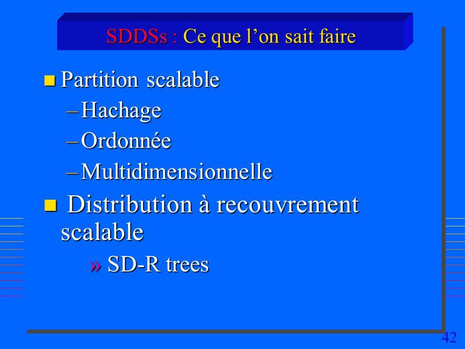 42 SDDSs : Ce que lon sait faire n Partition scalable –Hachage –Ordonnée –Multidimensionnelle n Distribution à recouvrement scalable » SD-R trees