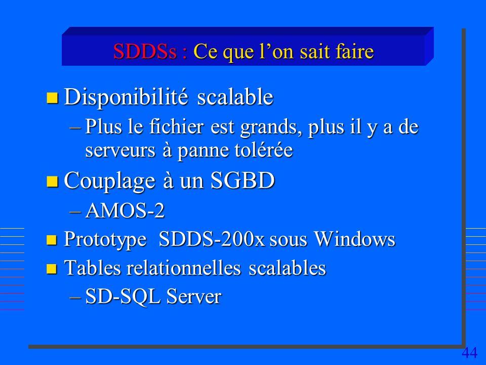 44 SDDSs : Ce que lon sait faire n Disponibilité scalable –Plus le fichier est grands, plus il y a de serveurs à panne tolérée n Couplage à un SGBD –A