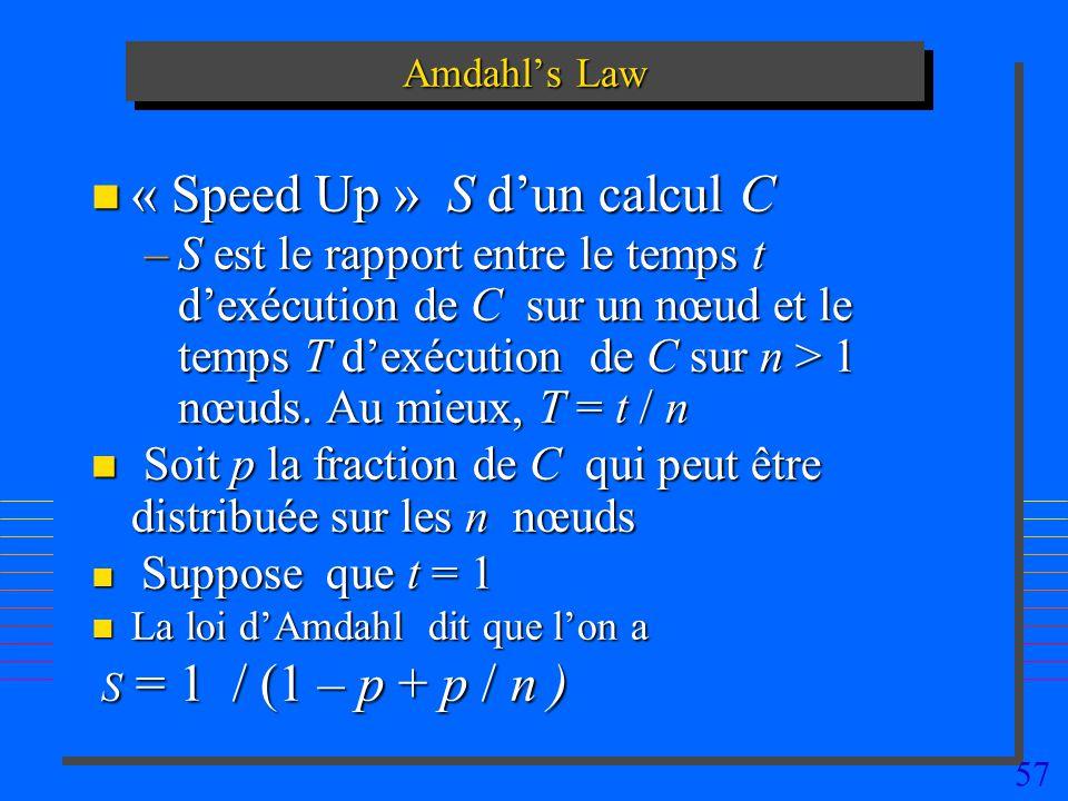 57 Amdahls Law n « Speed Up » S dun calcul C –S est le rapport entre le temps t dexécution de C sur un nœud et le temps T dexécution de C sur n > 1 nœ