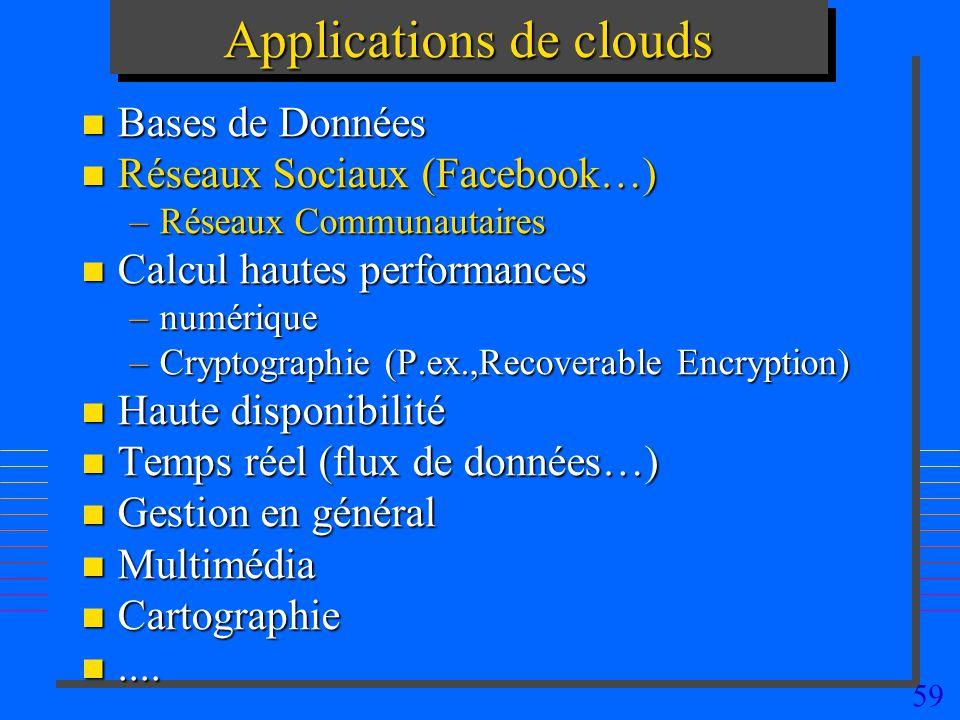 59 Applications de clouds n Bases de Données n Réseaux Sociaux (Facebook…) –Réseaux Communautaires n Calcul hautes performances –numérique –Cryptograp