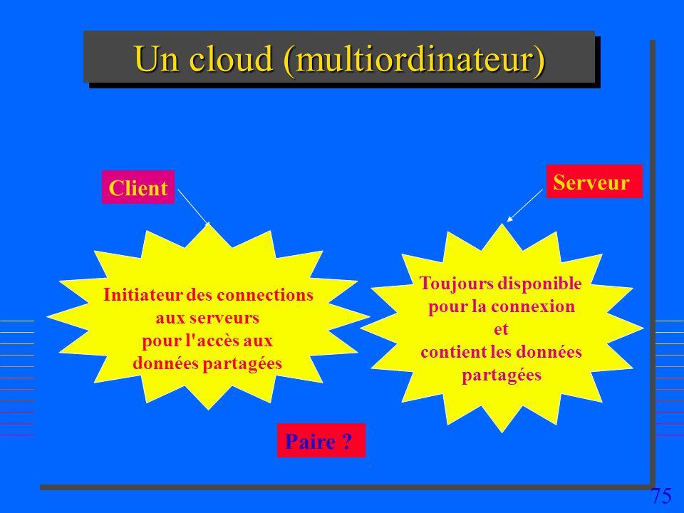 75 Un cloud (multiordinateur) Client Serveur Toujours disponible pour la connexion et contient les données partagées Initiateur des connections aux se