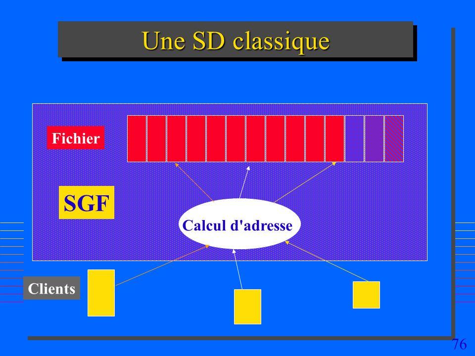76 Une SD classique Calcul d adresse Clients Fichier SGF