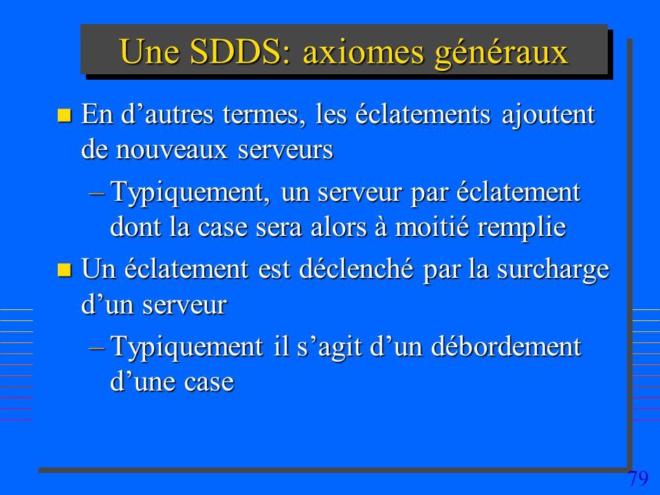 79 Une SDDS: axiomes généraux n En dautres termes, les éclatements ajoutent de nouveaux serveurs –Typiquement, un serveur par éclatement dont la case sera alors à moitié remplie n Un éclatement est déclenché par la surcharge dun serveur –Typiquement il sagit dun débordement dune case