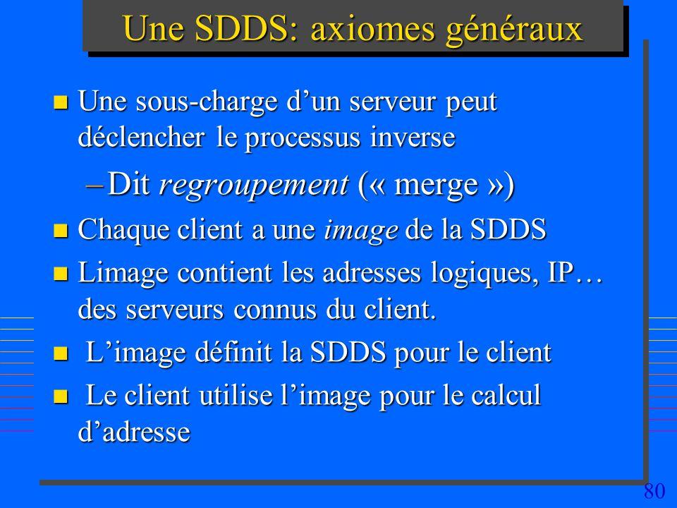 80 Une SDDS: axiomes généraux n Une sous-charge dun serveur peut déclencher le processus inverse –Dit regroupement (« merge ») n Chaque client a une i