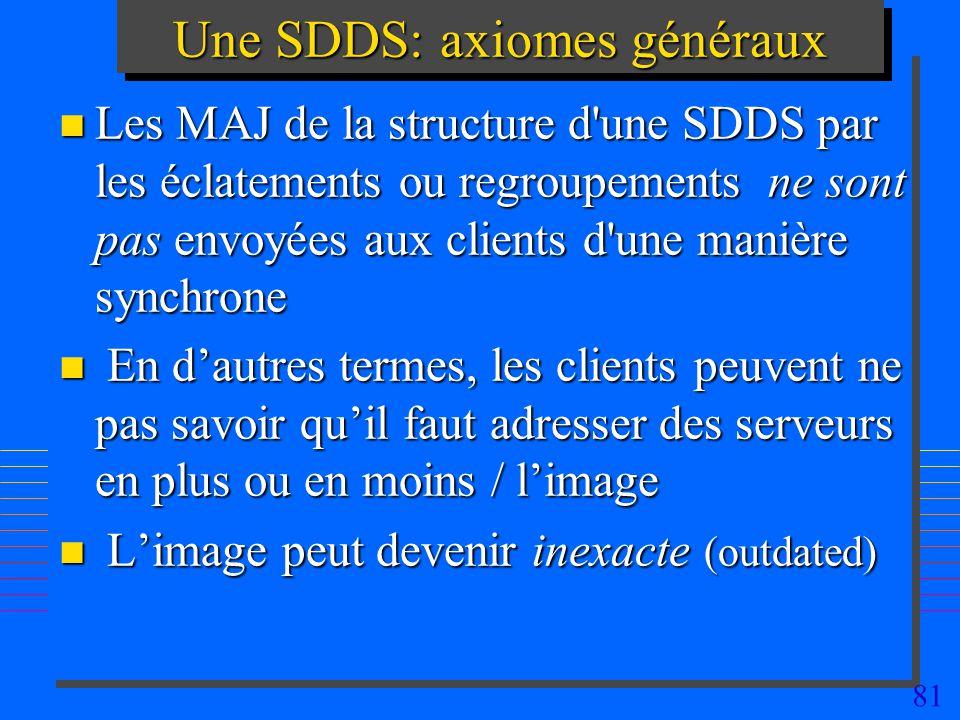 81 Une SDDS: axiomes généraux n Les MAJ de la structure d une SDDS par les éclatements ou regroupements ne sont pas envoyées aux clients d une manière synchrone n En dautres termes, les clients peuvent ne pas savoir quil faut adresser des serveurs en plus ou en moins / limage n Limage peut devenir inexacte (outdated)