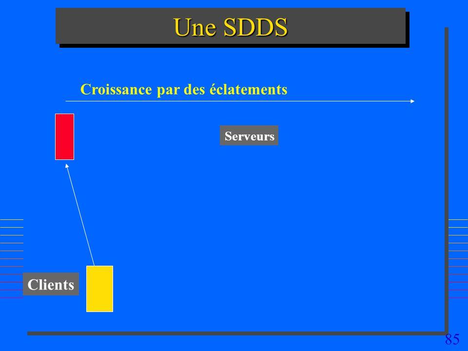 85 Une SDDS Clients Croissance par des éclatements Serveurs