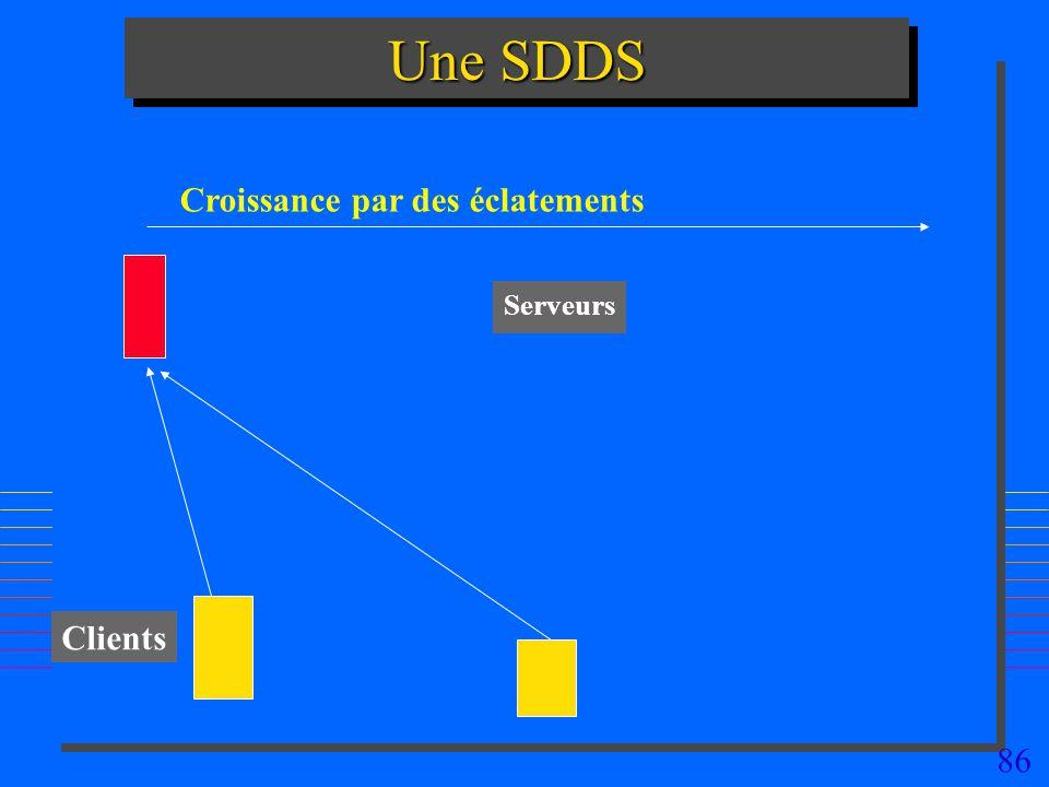86 Une SDDS Clients Croissance par des éclatements Servers Serveurs