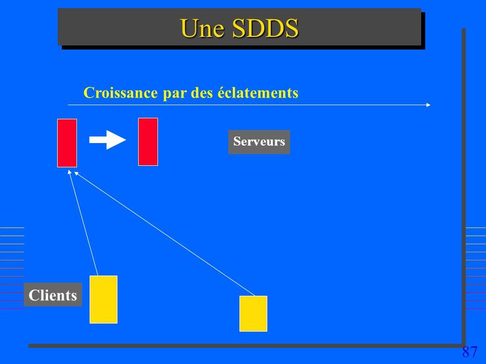 87 Une SDDS Clients Croissance par des éclatements Servers Serveurs