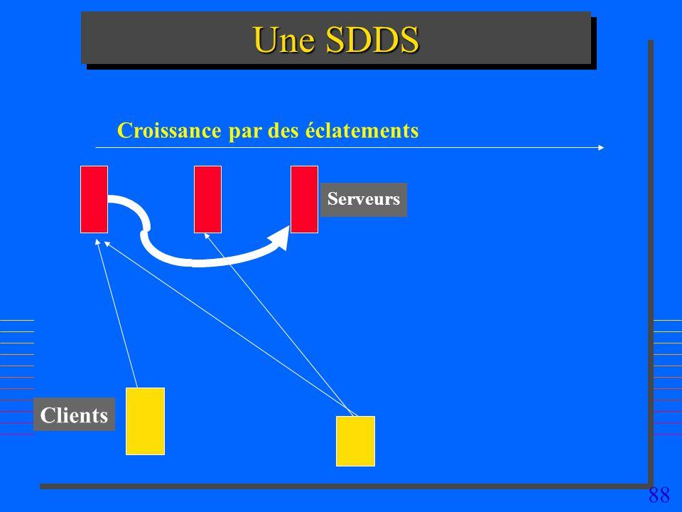 88 Une SDDS Clients Croissance par des éclatements Servers Serveurs