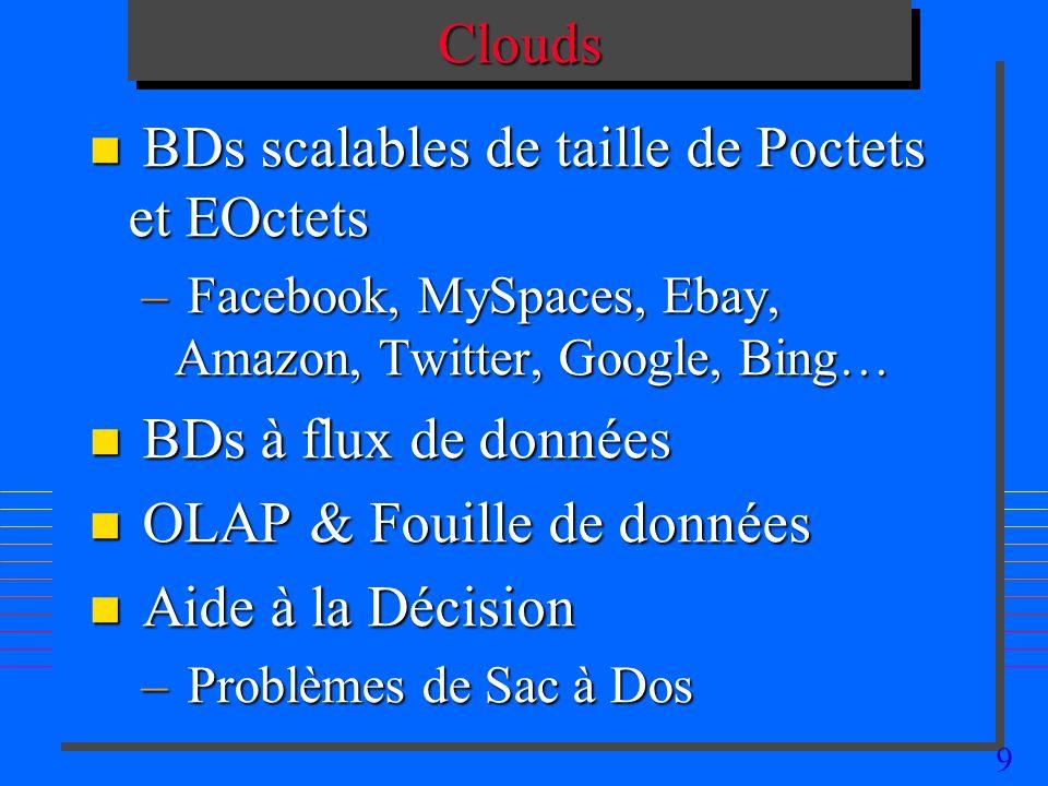 9CloudsClouds n BDs scalables de taille de Poctets et EOctets – Facebook, MySpaces, Ebay, Amazon, Twitter, Google, Bing… n BDs à flux de données n OLAP & Fouille de données n Aide à la Décision – Problèmes de Sac à Dos