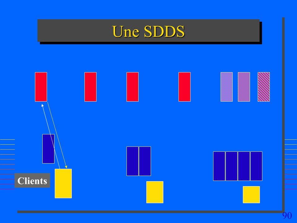 90 Une SDDS Clients