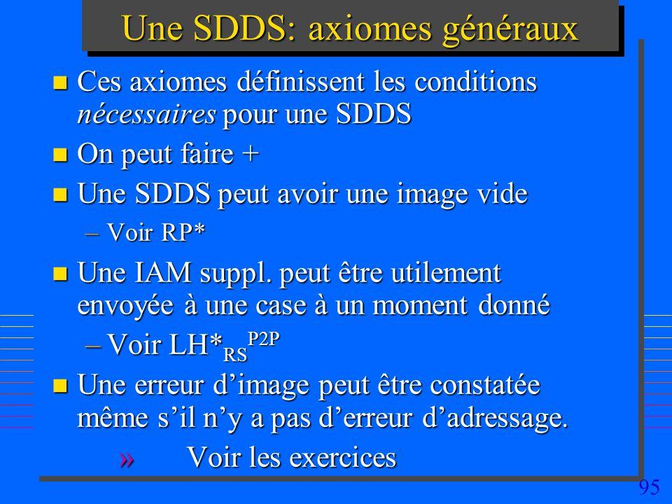 95 Une SDDS: axiomes généraux n Ces axiomes définissent les conditions nécessaires pour une SDDS n On peut faire + n Une SDDS peut avoir une image vide –Voir RP* n Une IAM suppl.