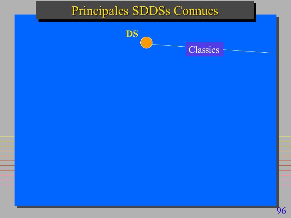 96 Principales SDDSs Connues DS Classics