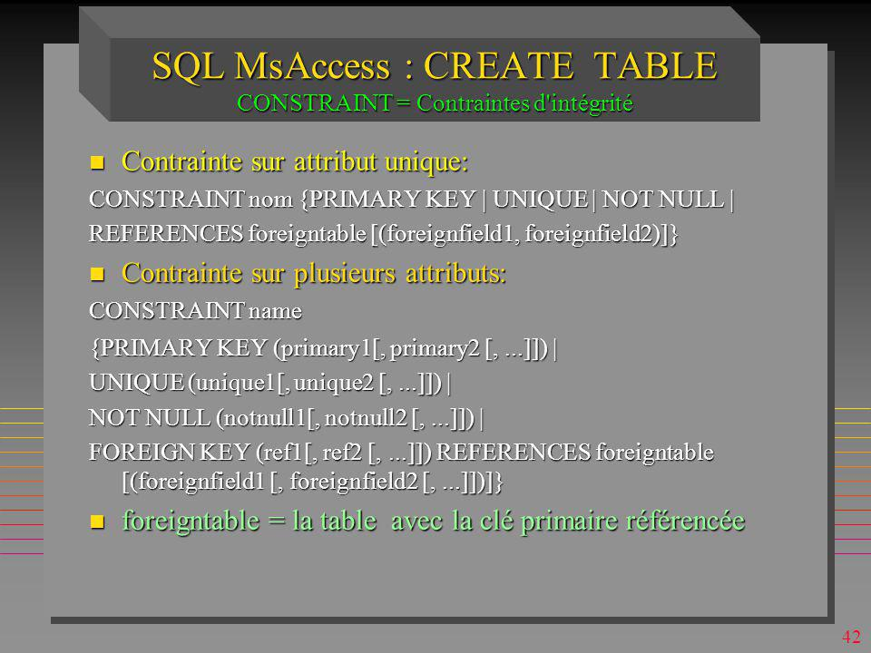 41 SQL MsAccess : CREATE TABLE CONSTRAINT = INDEX CREATE TABLE [Friends] ([First Name] TEXT, [Last Name] TEXT); CREATE TABLE Friends1 ([First Name] TE