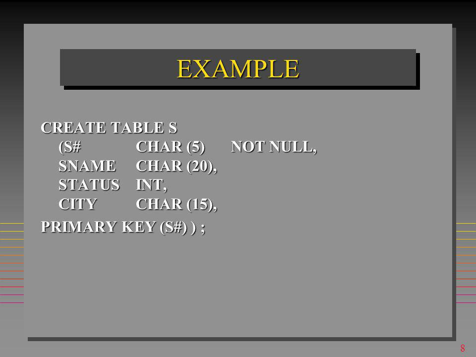 8 EXAMPLEEXAMPLE CREATE TABLE S (S# CHAR (5)NOT NULL, SNAME CHAR (20), STATUSINT, CITYCHAR (15), PRIMARY KEY (S#) ) ;