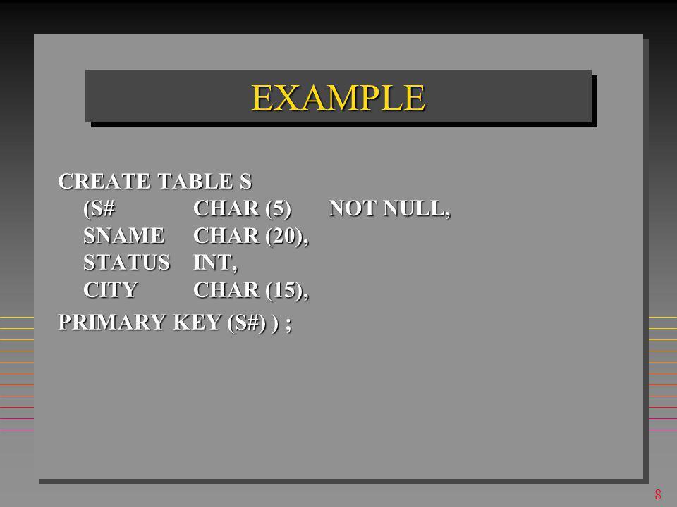 18 Interface Graphique de Définition de Donnés de MsAccess n Création de la base –Nom et type –Pas dinstruction Create Database en SQL standard »Incroyable, mais vrai n Mot de passe de la base –Optionnel –Se défini en ouverture de la base en mode exclusive