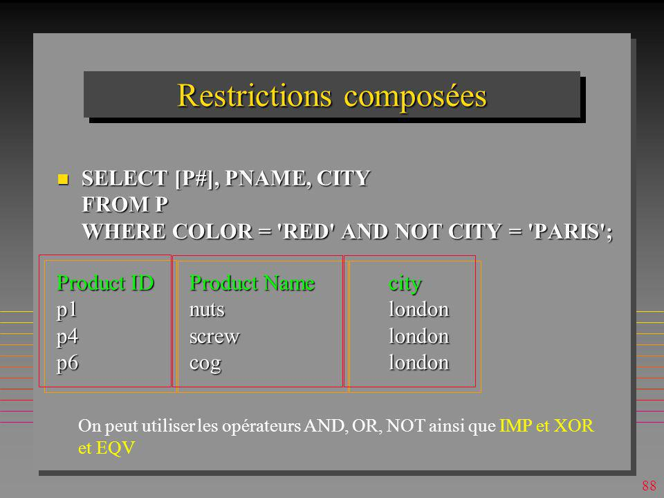 87 Restrictions composées n SELECT [P#], PNAME, CITY FROM P WHERE COLOR = RED AND NOT CITY = PARIS ;