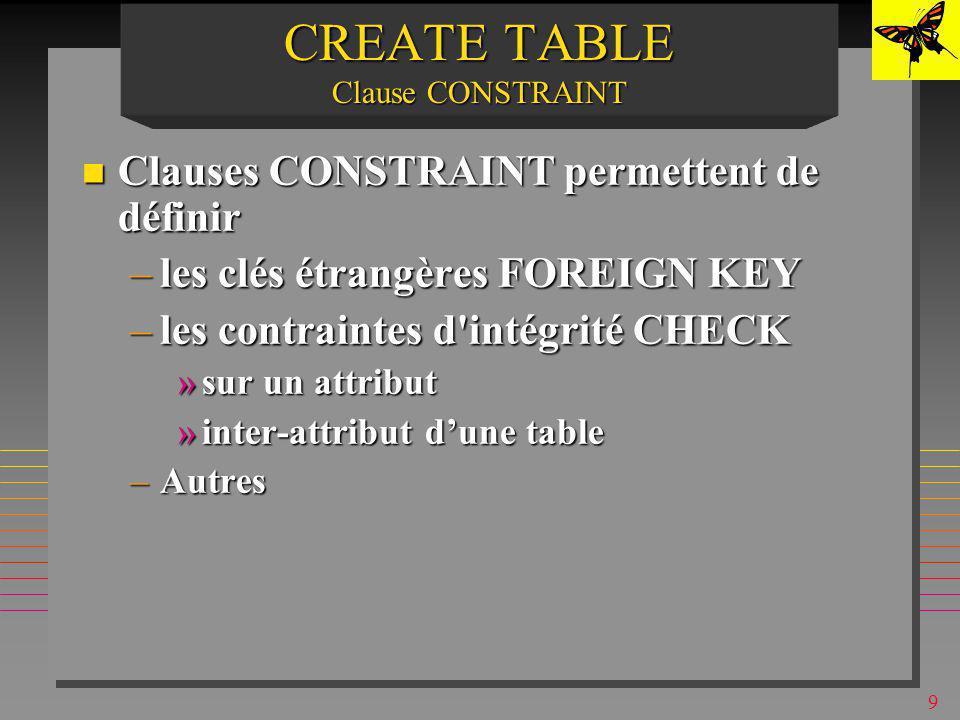 9 n Clauses CONSTRAINT permettent de définir –les clés étrangères FOREIGN KEY –les contraintes d intégrité CHECK »sur un attribut »inter-attribut dune table –Autres CREATE TABLE Clause CONSTRAINT