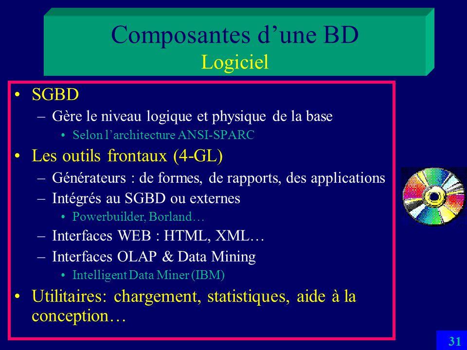 30 VLDB-98 par nombre de tuples