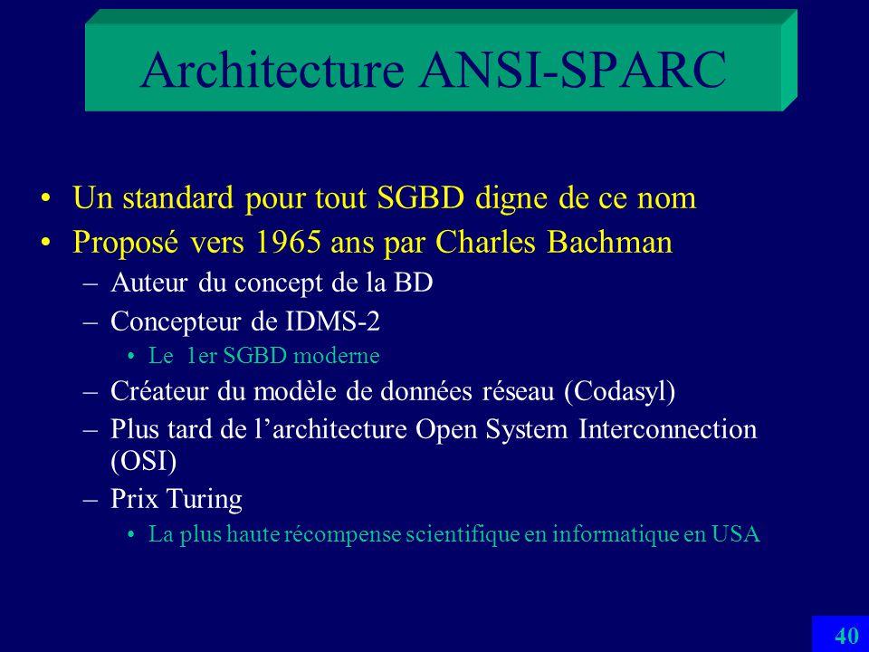 39 Architecture ANSI-SPARC ES CS IS