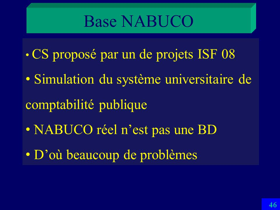 45 Le CS est définit par le DBA seul –Complexité –Sécurité Par lintégration de données des différentes applications de la BD –Plusieurs méthodes de co