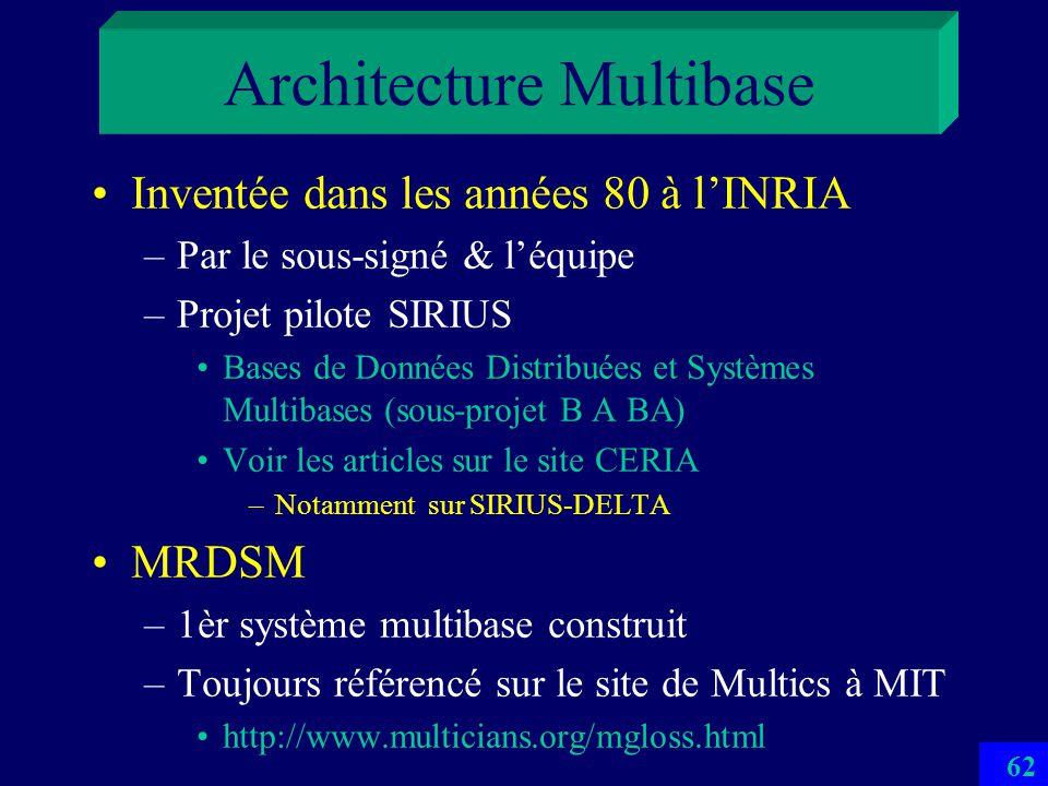 Architecture Multibase Schéma de Dépendances Interbases (IDS) –Interopérabilité entre les CS –Distance en miles/pouces de base US MKSA de BD en GB –Im