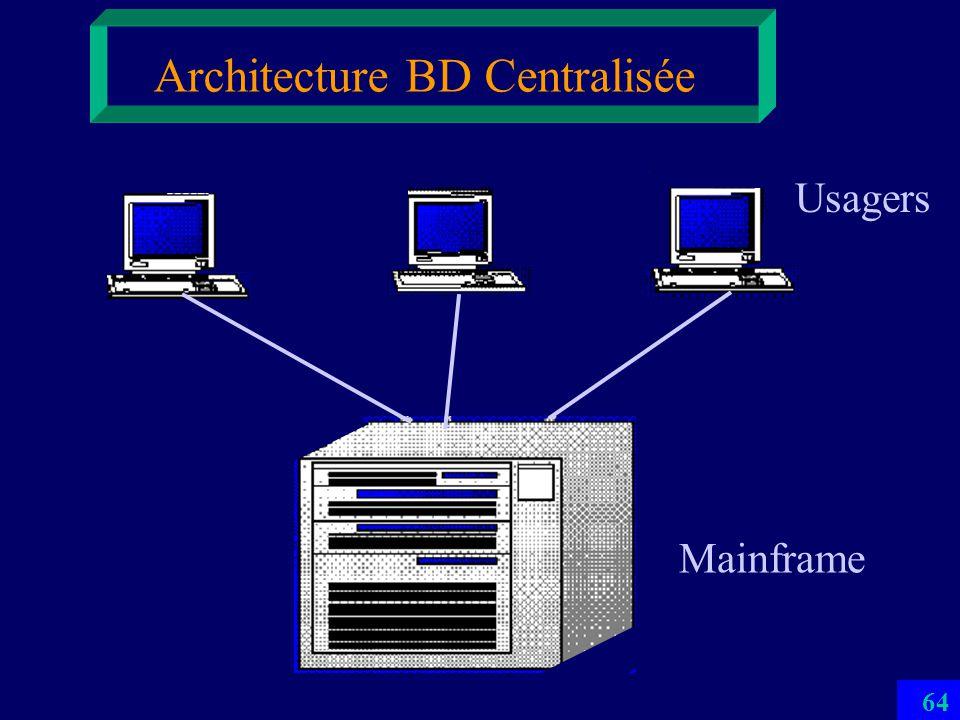 63 Architecture fonctionnelle dun SGBD relationnel Gestionnaire de mémoires Base Requêtes SQL Requêtes QBE Requêtes 4-GL Requêtes algébriques Requêtes