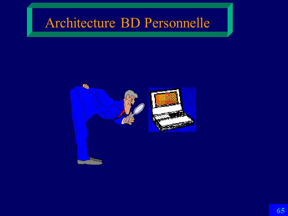 64 Architecture BD Centralisée Mainframe Usagers