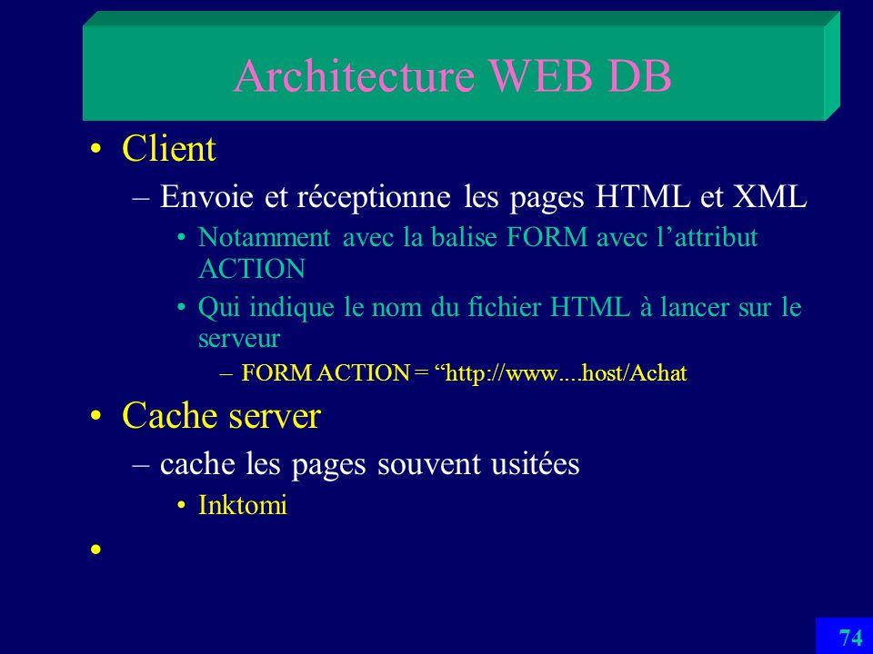 73 Client App. Firefox IE WEB Architecture WEB DB Serveur de Cache Serveur de Cache Serveur Web SGBD HTML ODBC ou JDBC Scripts