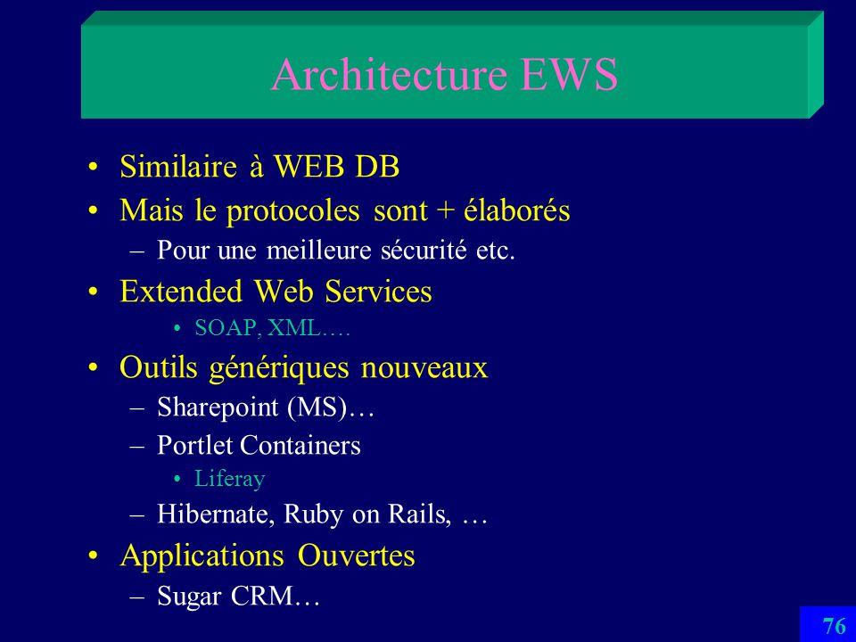 75 Architecture WEB DB Web server –gère les données arrivant en HTML & XML –transforme les données et les requêtes CGI & PHP… SQL imbriqué les instruc