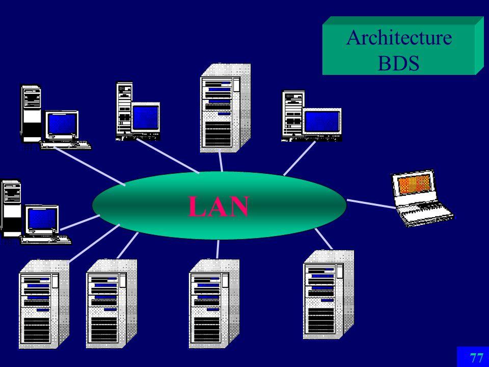 76 Architecture EWS Similaire à WEB DB Mais le protocoles sont + élaborés –Pour une meilleure sécurité etc. Extended Web Services SOAP, XML…. Outils g